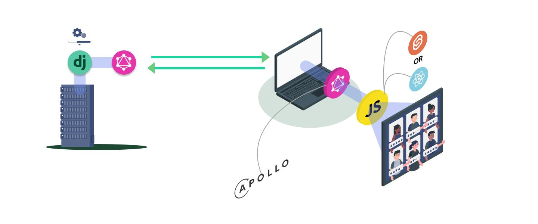 https://cbsofyalioglucom.imfast.io/django-js-libraries/single-page-django.jpg